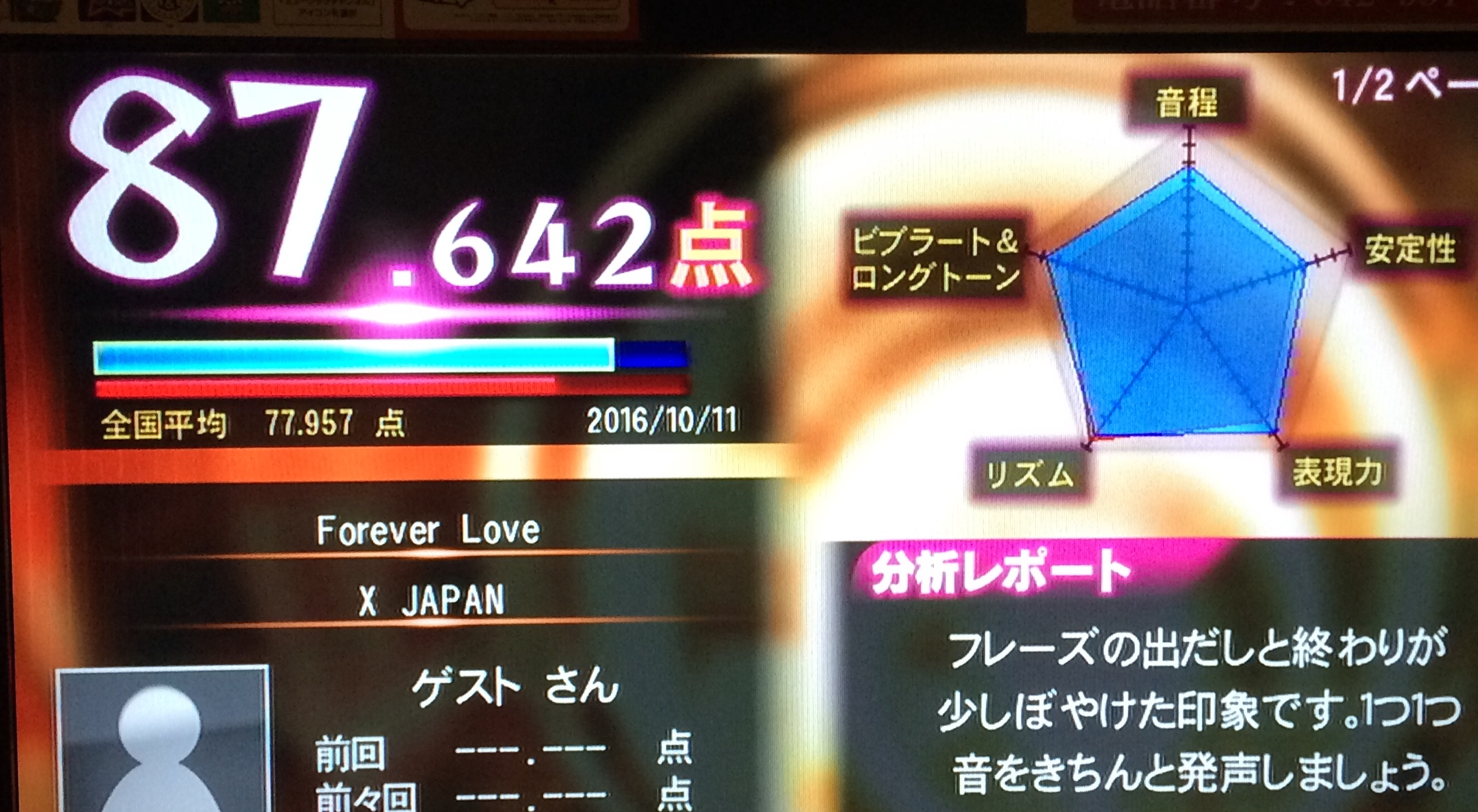 Forever Loveの点数は?